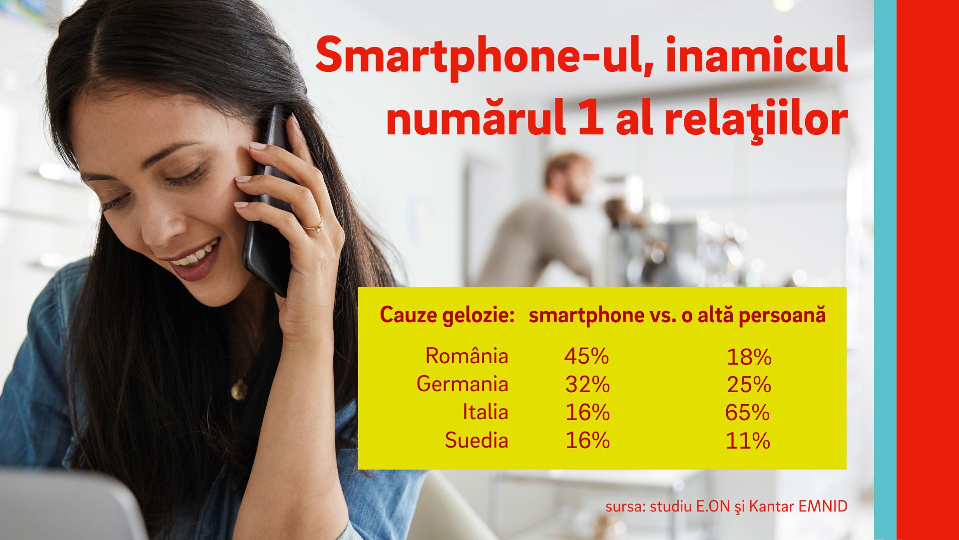 Smartphone-ul inamicul numarul 1 al relatiilor